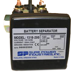 THE BATTERY SEPARATOR